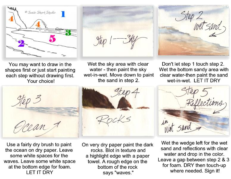 Painting reflections in wet sand with watercolor, a step-by-step lesson lesson.